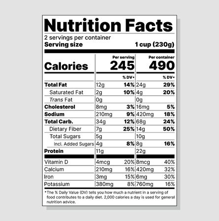 Label Nutrition facts. Food information with daily value. Vector illustration. Package template. Data table ingredient calorie, fat, sugar, cholesterol. Dual Column Display, per serving, per container