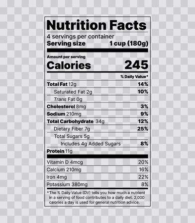 Nutrition facts Label. Vector. Food information with daily value. Data table ingredients calorie, fat, sugar, cholesterol. Standard vertical design, isolated on transparent. Packaging layout template.