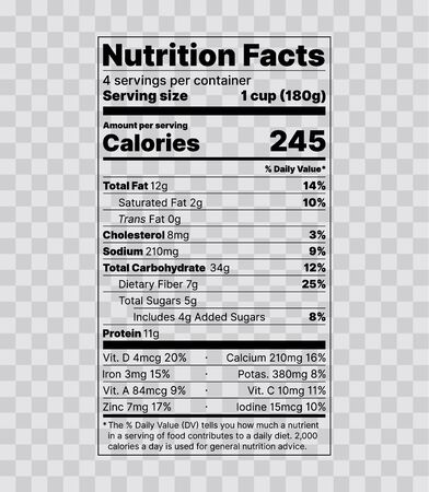 Nutrition facts label. Food information with daily value. Vector. Data table ingredients calorie, fat, sugar, cholesterol. Vertical Display with Micronutrients Listed Side-by-Side. Packaging template. Ilustração