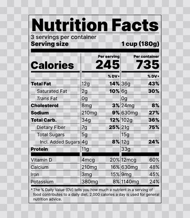Nutrition facts label. Food information with daily value. Vector illustration. Data table ingredient calorie, fat, sugar, cholesterol. Dual Column Display per serving, per container. Packaging layout Ilustração