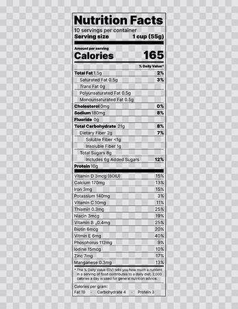 Nutrition facts label. Food information with daily value. Vector illustration. Data table ingredients calorie fat sugar cholesterol. Vertical display with voluntary nutrient. Packaging template design
