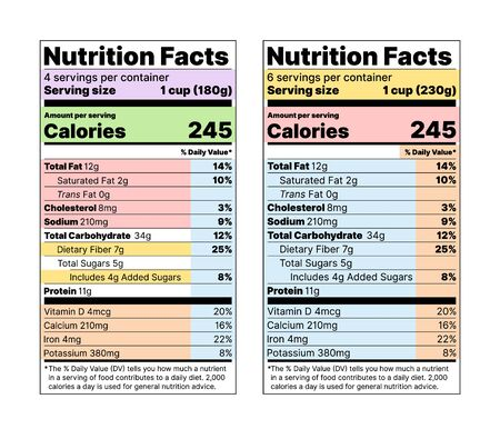 Nutrition facts Label. Vector. Food table information with daily value. Standard vertical design. Data list ingredients, calorie, fat, sugar. Color layout template packing, isolated. Flat illustration Ilustração