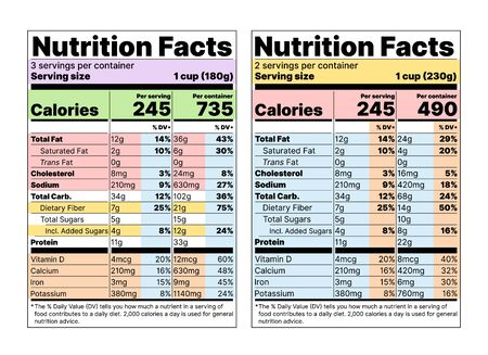Nutrition facts Label. Food table information with daily value. Vector. Dual Column Display, per serving, per container. Color layout template packing. Data list ingredients, calorie, fat, sugar.