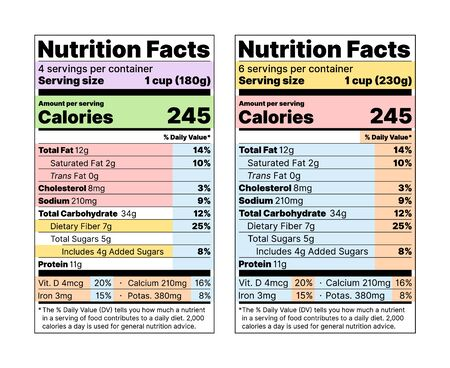 Nutrition facts label. Vector. Food table information with daily value. Vertical display with micronutrients listed side-by-side. Color layout template packing. Data list ingredients, calories, fat.