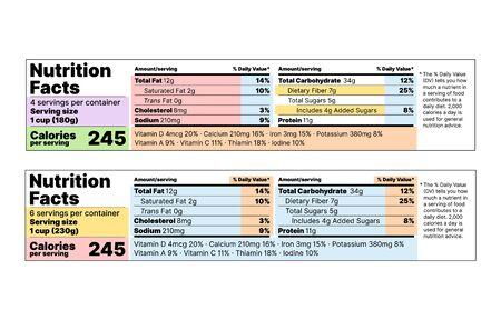 Etiqueta de información nutricional. Vector. Información de la tabla de alimentos con valor diario. Formato tabular horizontal, estándar americano. Embalaje de plantilla de diseño de color. Los datos enumeran los ingredientes, las calorías, las grasas y el azúcar. Ilustración de vector