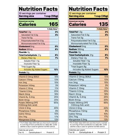 Nutrition facts label. Vector. Food table information with daily value. Vertical display with voluntary nutrients. Color layout template packing. Data list ingredients, calories, fat, sugar.  Ilustração