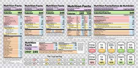 Nutrition facts label. Vector. Food table information with daily value. Data list ingredients, calories, fat, sugar. Template, layout packing, American standard. Color design. Flat illustration.