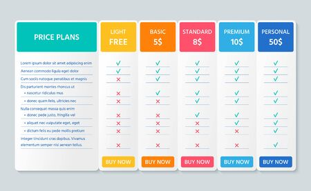 Comparison price table. Vector. Chart plan template with 5 columns. Web pricing grid for purchases, business, web services and applications. Colorful design. Checklist compare banner. Illustration.