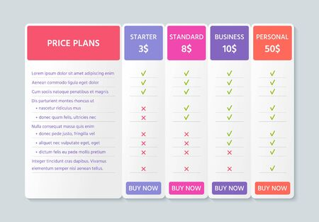 Comparison price table. Vector. Chart plan template with 4 columns. Pricing grid for purchases, business, web services, applications. Checklist compare tariff banner. Color simple design. Illustration Ilustração