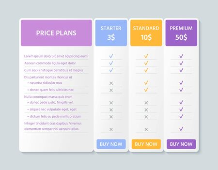 Comparison price table. Vector. Chart plan template. Pricing grid with 3 columns for purchases, business, web services, applications. Checklist compare tariff banner. Color simple design. Illustration