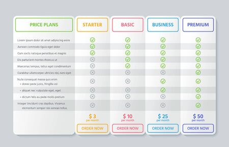 Table chart comparison. Vector. Price plan template with 4 columns. Checklist compare banner. Pricing grid for purchases, business, web services, applications. Flat line illustration. Colorful design. Ilustração