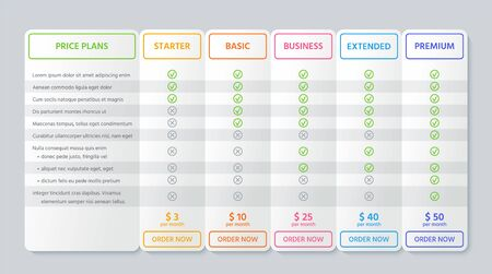 Table chart comparison. Vector. Price plan template with 5 columns. Checklist compare banner. Pricing grid for purchases, business, web services, applications. Flat line illustration. Colorful design. Ilustração