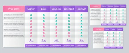 Table price chart. Vector. Comparison plan template. Set pricing grid for purchases, business, web services, applications. Checklist compare tariff banner. Color illustration. Flat simple design.  Ilustração