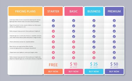 Table price template. Comparison plan chart. Vector. Pricing data grid with 4 columns. Checklist compare tariff banner. Comparative spreadsheets with options. Color illustration. Flat simple design Vettoriali