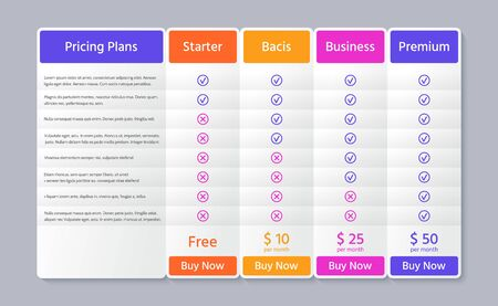 Table price plans. Comparison data template. Vector. Pricing chart with 4 columns. Checklist compare tariff banner. Comparative spreadsheets with options. Color illustration. Flat simple design