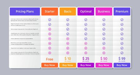 Table price plans. Comparison data template. Vector. Pricing chart with 5 columns. Checklist compare tariff banner. Comparative spreadsheets with options. Color illustration. Flat simple design