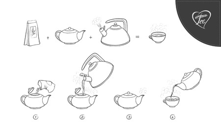 Vector sketch illustration tea brew procedure icons. Tea making instruction. Guidelines how to make hot aromatic drink. Teapot and boil in the kettle water