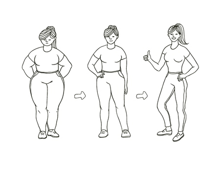 Outline illustration of how fat girl loses weight