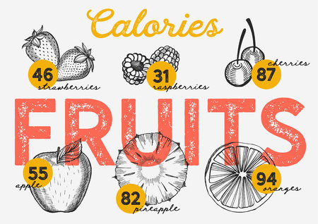 Calories in fruits