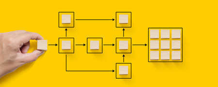 Business process and workflow automation with flowchart. Hand holding wooden cube block arranging processing management on yellow background