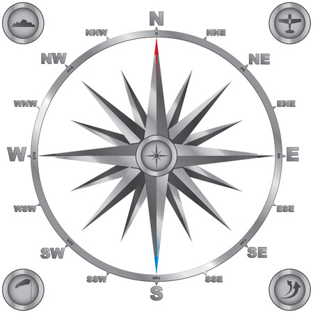 azimuth: Vector illustration of rose of winds showing different possible wind directions. May be used in aviation, marine or for weather forecasting purposes. Illustration