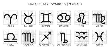 Natal Chart Symbols (Zodiac) - shaping process