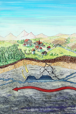 magnetotelluric forces in a watercolor illustration