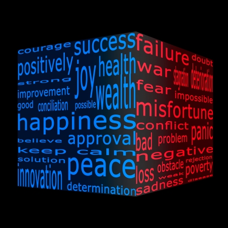 misfortune: Positive and negative opposites presented in the form of a cloud of words in two colors