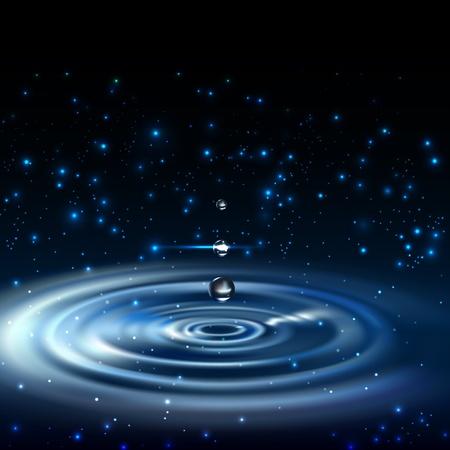 concentric circles: Falling Drops