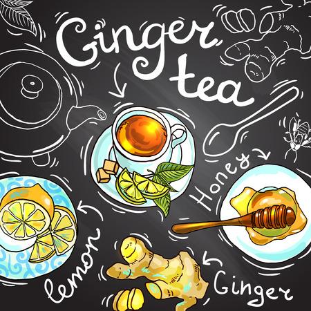 bovenaanzicht plant: gember thee
