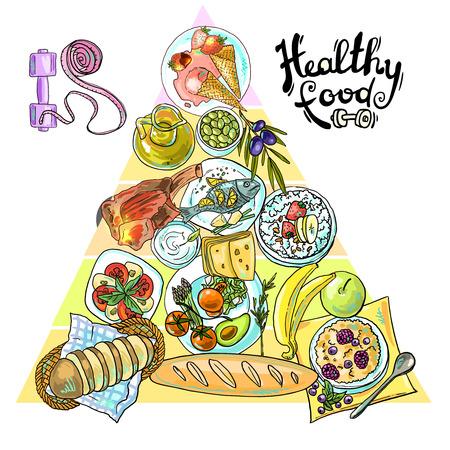banana bread: Beautiful hand drawn food pyramid for your design Illustration