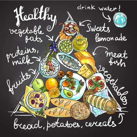 Beautiful hand drawn food pyramid for your design Ilustração