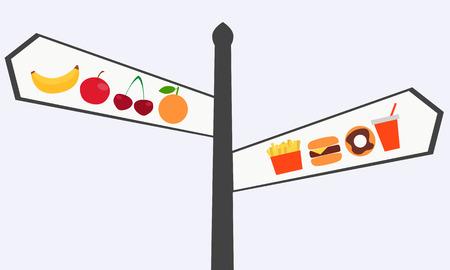 harmful: Choosing between dietary healthy fruit and harmful fat food