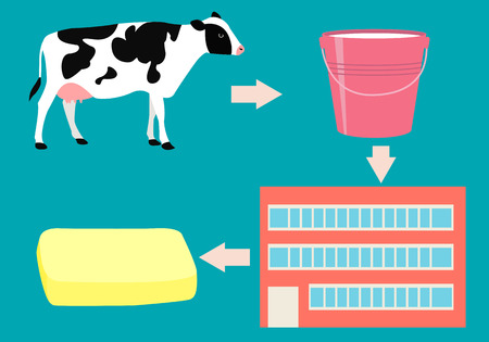 milk pail: Production of butter. Concept agriculture. Vector illustration Illustration