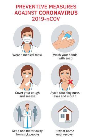 Coronavirus COVID-19 information on preventive measures against the virus vector illustration