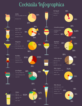 Vector illustration of cocktails set represented by infographics