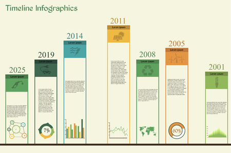 Vector illustration of timeline infographics concerning to ecology, pollution, energy and sustainable development themes Vector