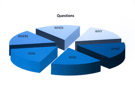faq's: With Graphic FAQs