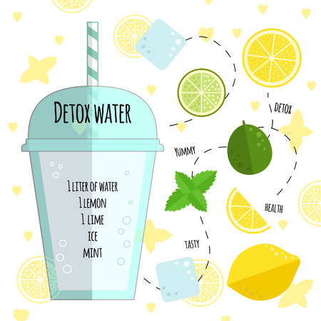 Recipe detox water with lime, lemon, ice, mint. Vector illustration for greeting cards, magazine, cafe and restaurant menu. Fresh cocktail for healthy life, diets. Çizim