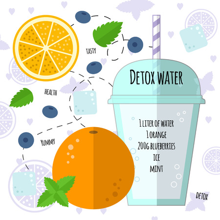 Recipe detox water with orange, mint, blueberry, ice. Vector illustration for greeting cards, magazine, cafe and restaurant menu. Fresh cocktail for healthy life, diets. Çizim