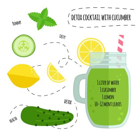 Recept detox cocktail met citroen, komkommer, munt. Vectorillustratie voor wenskaarten, tijdschrift, café en restaurant menu. Verse smoothies voor gezond leven, diëten.