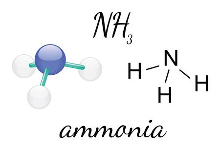 NH3 ammonia 3d molecule isolated on white