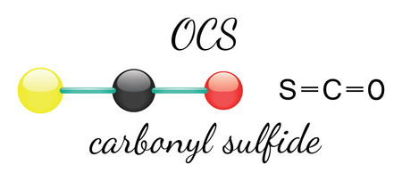 cos: OCS carbonyl sulfide 3d molecule isolated on white Illustration