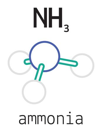 amoniaco: NH3 amoniaco 3d mol�cula aislada en blanco