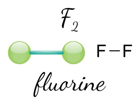 fluorine: F2 fluorine 3d molecule isolated on white Illustration