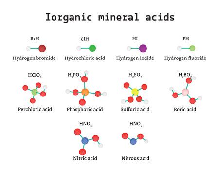 acids: inorganic mineral acids molecules set isolated on white