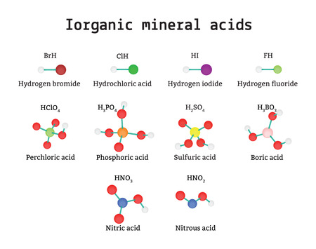 inorganic mineral acids molecules set isolated on white
