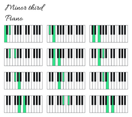 to minor: Piano minor third interval infographics with keyboard isolated on white Illustration