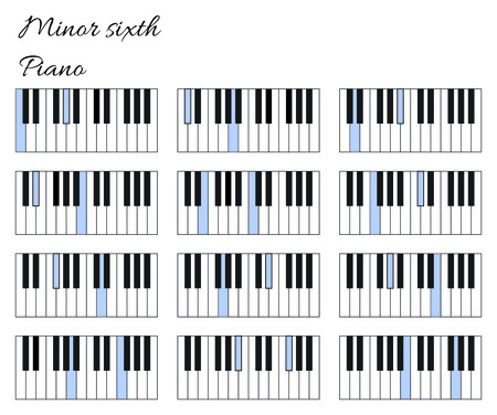 minor: Piano minor sixth interval infographics with keyboard isolated on white