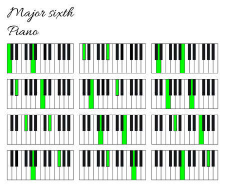 Piano piano chords gmaj7 : Major Chords Images & Stock Pictures. Royalty Free Major Chords ...